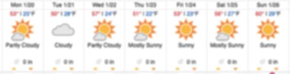 Ark Pueblo Weather.png