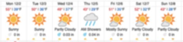 Bear Creek Weather.png