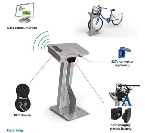 principe du système de vélos en libre service proposé par Cycletic