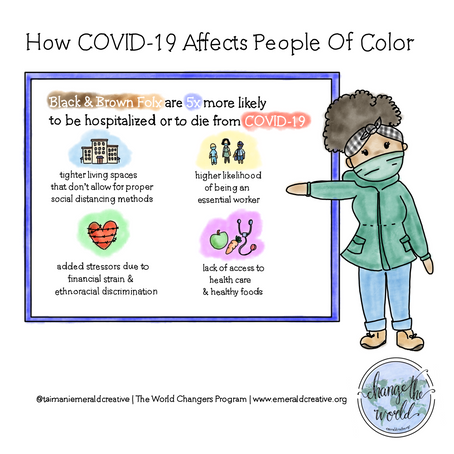 How COVID-19 Affects People Of Color