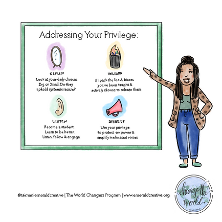 Addressing Your Privilege