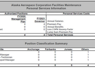 Alaska Aerospace Corporation and Camden County Sign Pointless MOU