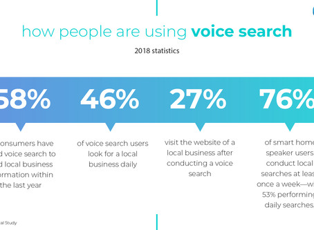 How Voice Search Is Changing Digital Marketing Strategies | GMedia Digital Marketing in Dallas, TX