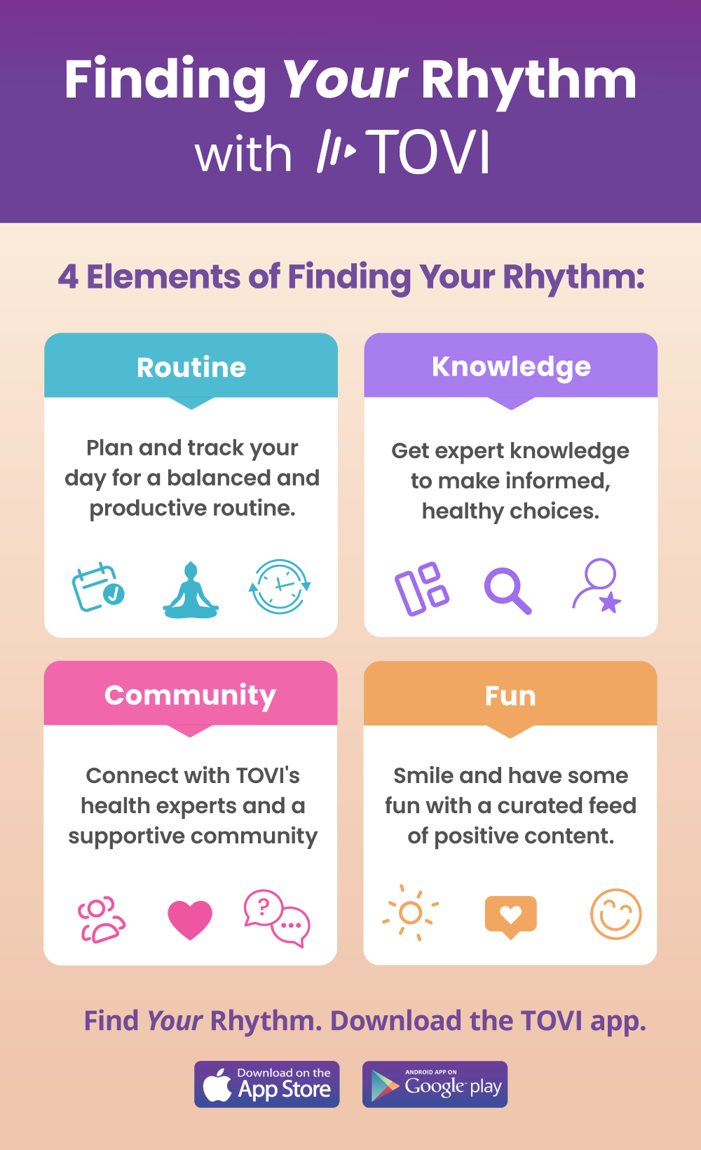 Infographic explaining how to find your rhythm with TOVI