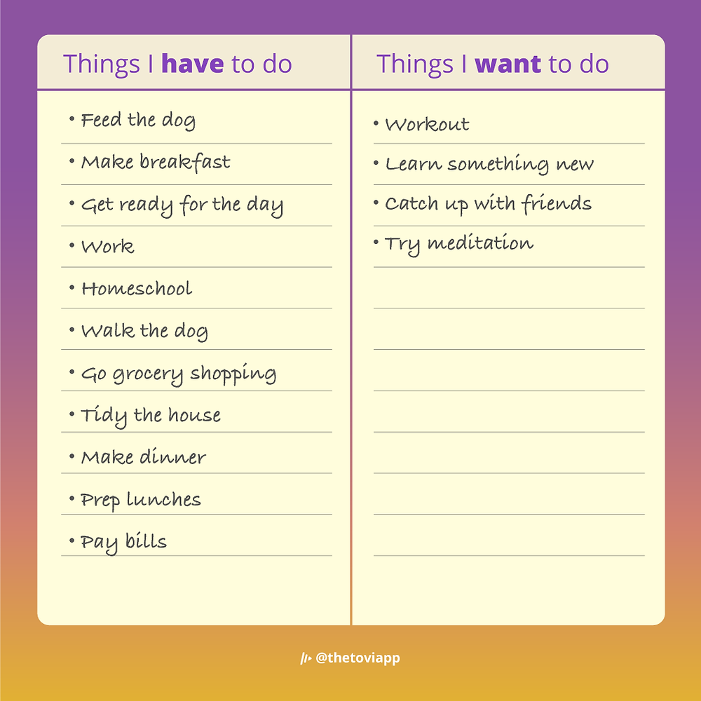 An example of a have-to-do and want-to-do list