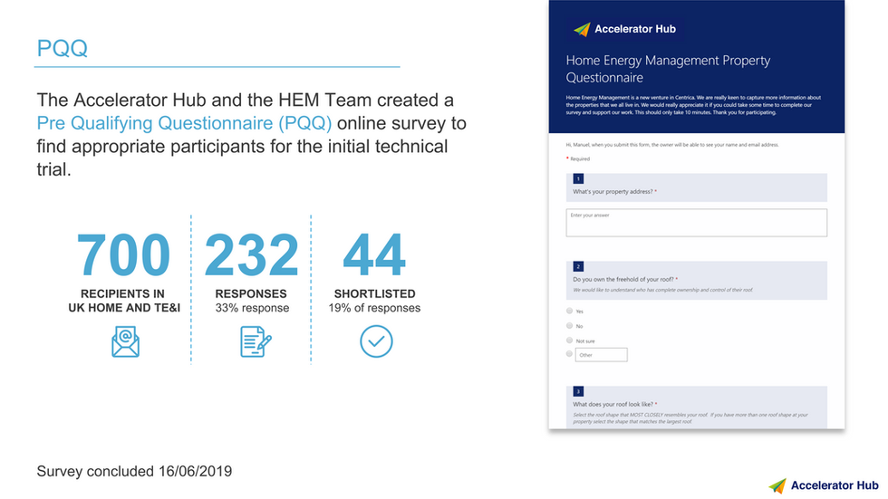 HEM_Technical_Trial_Learnings_01_Compres