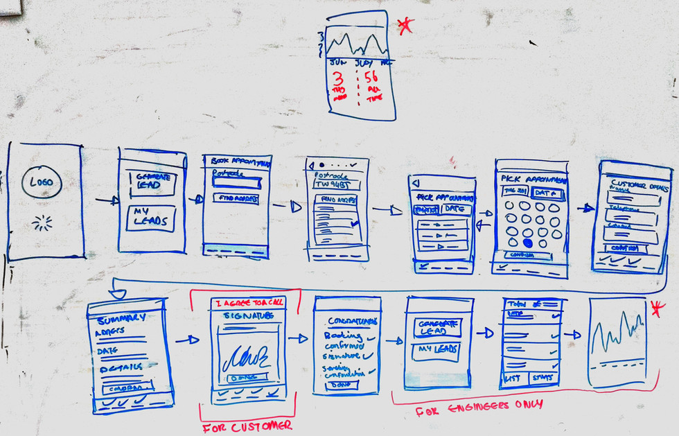 Appointment_Booking_App_Wireframe_01.jpg
