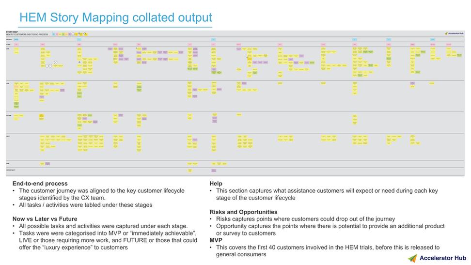 HEM_Storymapping_Workshop_Results 10.png