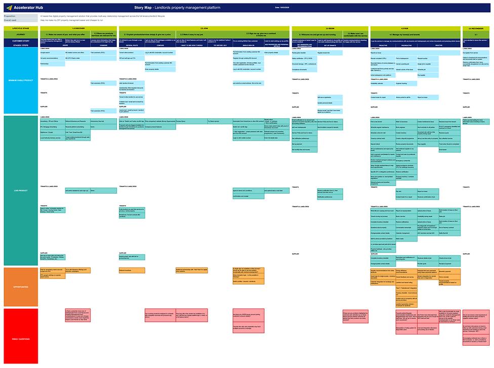 Landlords_Story_Map_Workshop_Output.png
