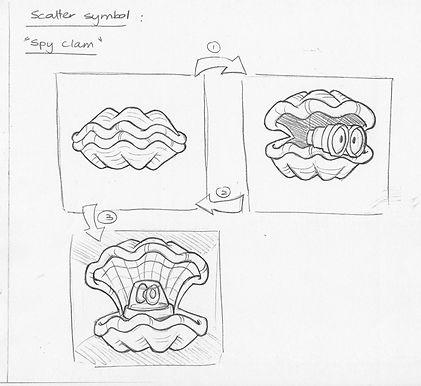 Scatter-Clam.jpg