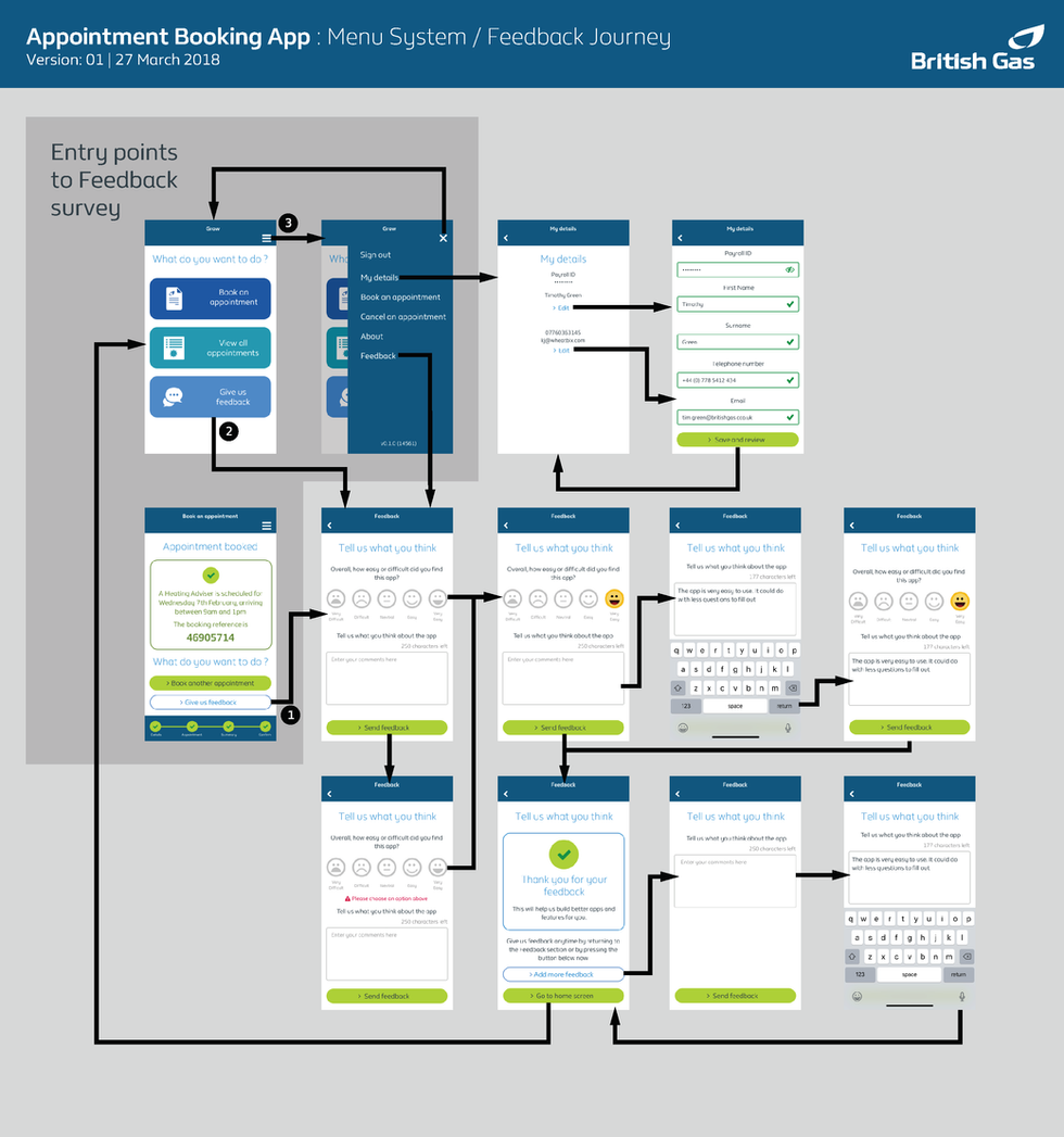 A3_Screenflow_Mobile_App_Appointment_Boo