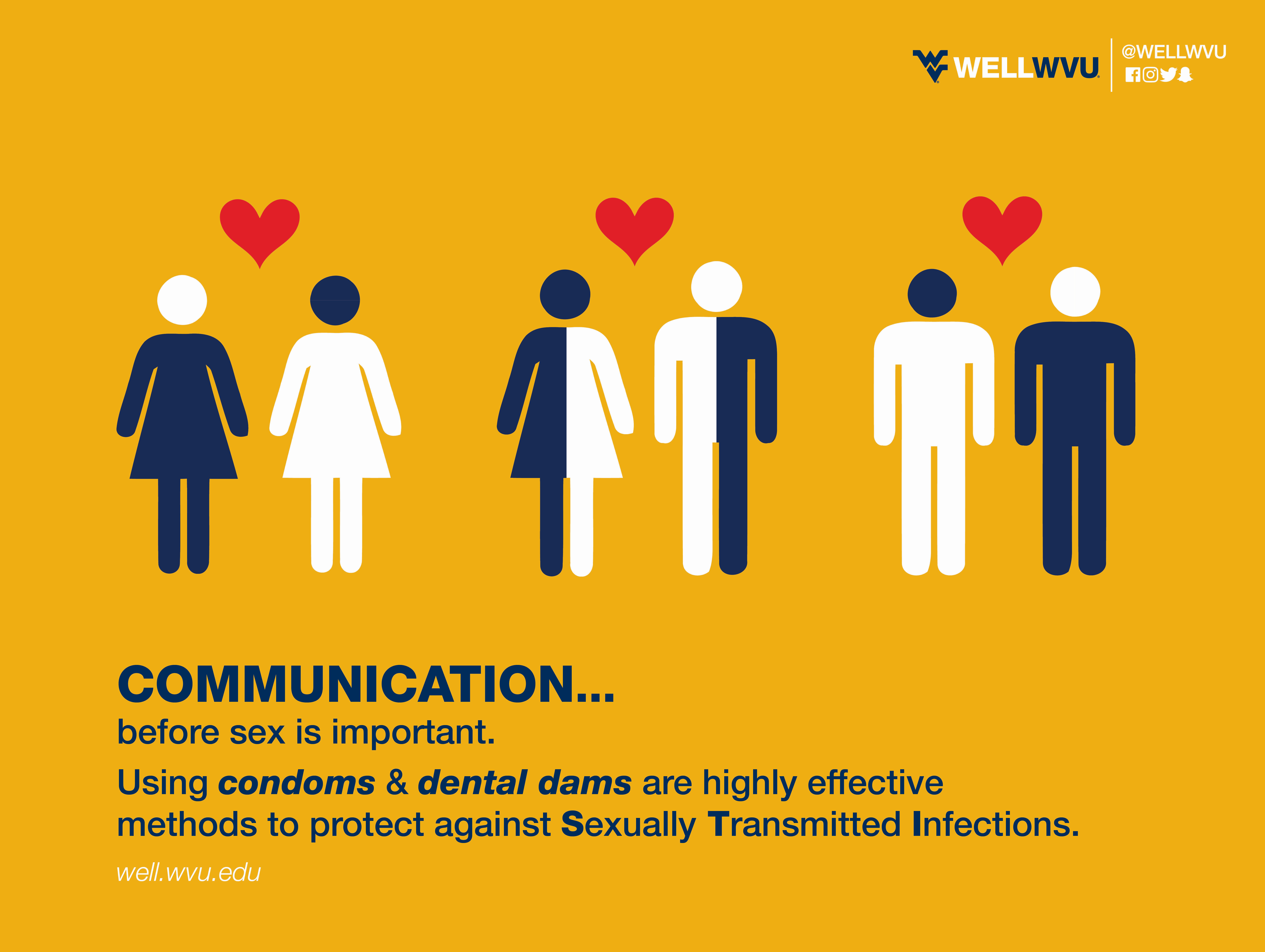WELLWVU Sexual Health Poster