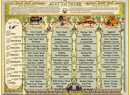 Free Herb Use Chart (PDF Down Load Or Print)
