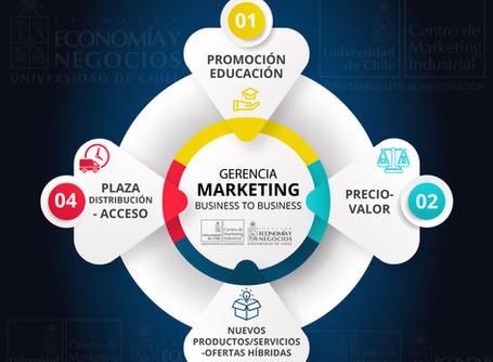 La importancia de la Gerencia de Marketing en una empresa B2B