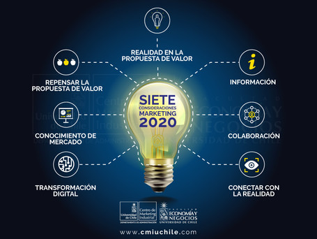 SIETE RECOMENDACIONES A CONSIDERAR EN MARKETING B2B PARA EL 2020