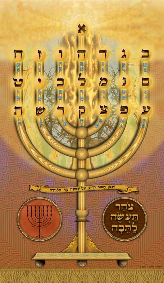 THE HEBREW LIVING LETTERS CONNECTION