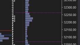 Market Profile Analysis for 13th Jan 2021