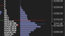 Market Profile Analysis for 11th Jan 2021
