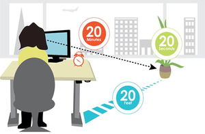 Home working distractions damage productivity