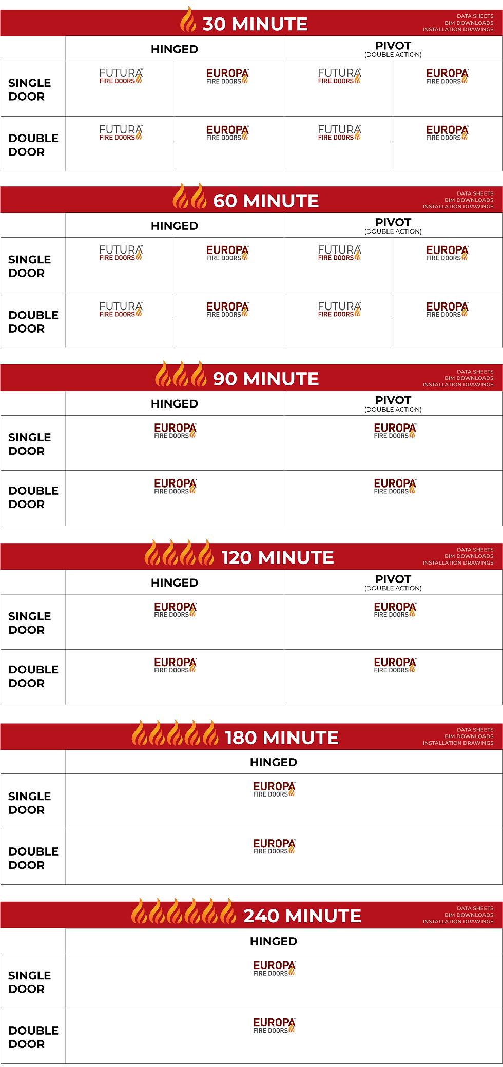 Fire_Door-select-chart-3.png