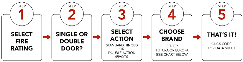 5-STEPS.png