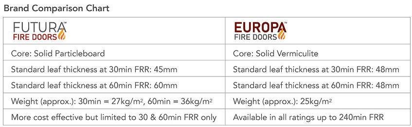 Fire-Door-Brand-Comparison-Chart.jpg