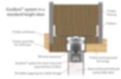 Cavity-Slider-CAVZERO-standard.jpg