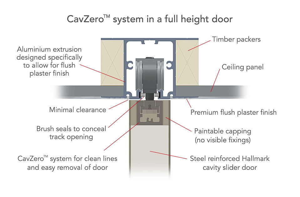 Cavity-Slider-CAVZERO-full-height.jpg