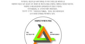 한국명리학회의 이론