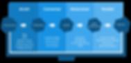 inbound-marketing web16