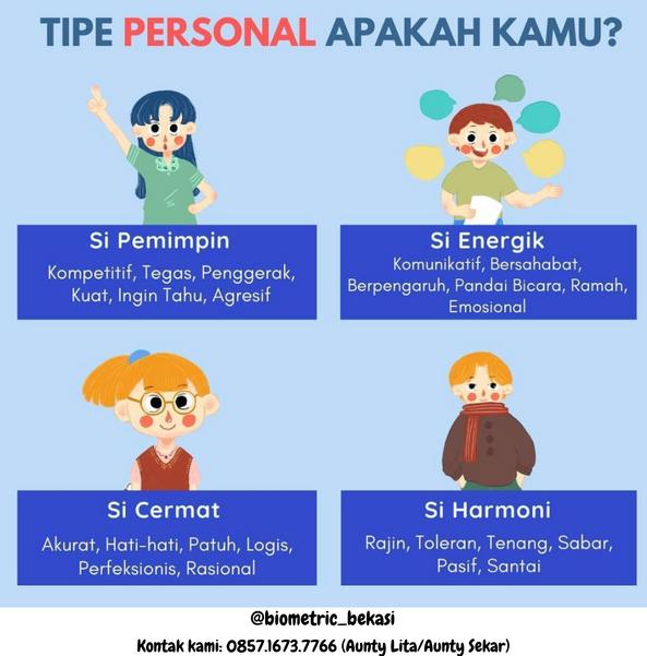 Biometric Bekasi 2