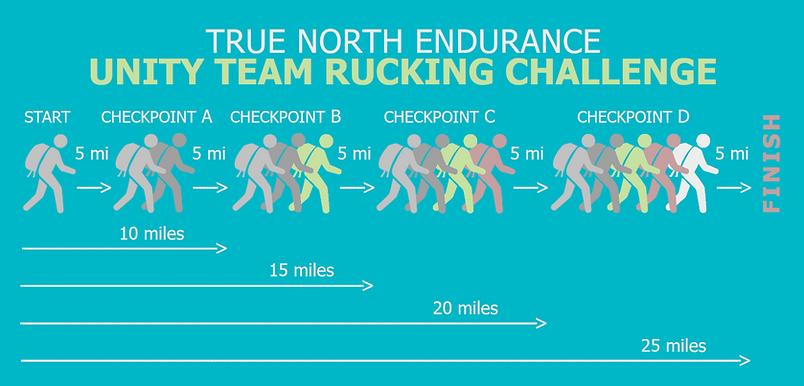 UNITY_Team_Challenge_web.png