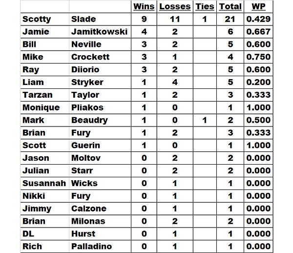 Standings.png