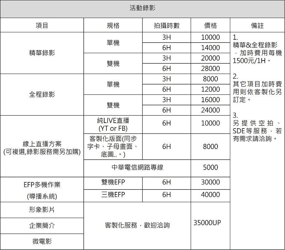 活動錄影價格