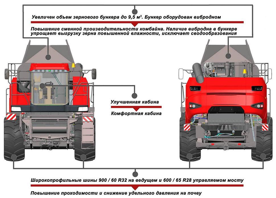 ООО Дон Новый Оскол gs3219 Палессе