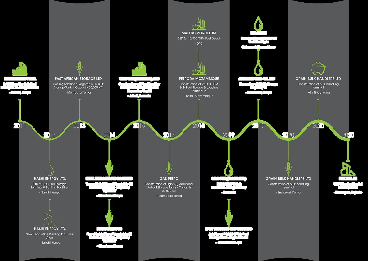 Project Timeline web-04.png