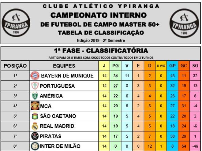 TABELA DE CLASSIFICAÇÃO 03.12 .jpg