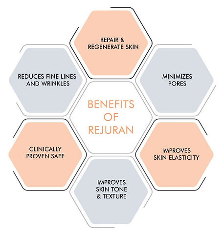Benefits REJURAN Skin Healer Treatment Singapore
