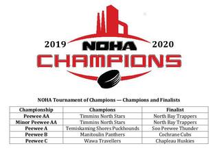 NOHA Peewee TOC Champions!