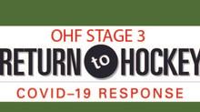 OHF Return to Hockey Framework 2021-2022