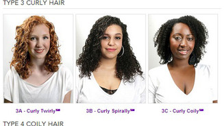 WHAT IS YOUR HAIR TYPE? Check this chart to easily find out .
