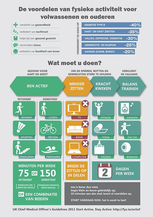 lichamelijke_activiteit-overzicht-info.p