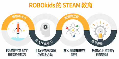 Introduction-Robokids-5-new-800x400.png
