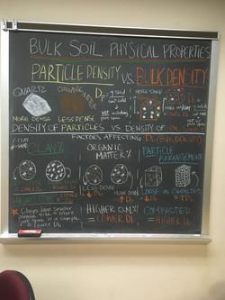 Lab 3 Bulk Density F19.JPG