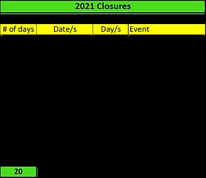2021 Closures.png