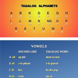 TAGALOG CLASS 1 - ALPHABETS & VOWELS