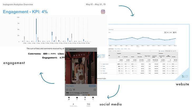 Skite Social Website_Portfolio (4B) (1).