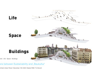 Interactions between sustainability and 'Baukultur'