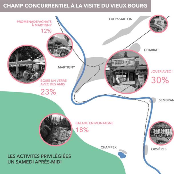 Orsières, Vieux-Bourg