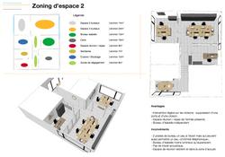 Zoning d'espace 2